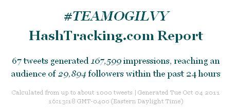 Team Ogilvy